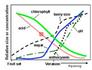 模块式植物表型分析技术方案(三) ——葡萄生长动态与品质鉴定