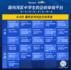 """騰訊""""青年行""""提供暑期多職業體驗 深港船票半價助灣區青年交流"""