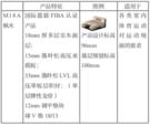 上海交通大学医学院升级赛事级运动木地板