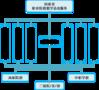 職業院校教學診改服務——深圳國泰安