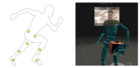 MT Track惯性动捕智能数据驱动生物医学研究