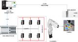 硬件在回路半实物实时仿真桌面级六自由度机器人半实物实验平台 LINKS-ES-6DOF-01