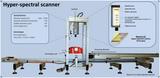 SisuSCS高光譜單樣芯掃描平臺(Situ Single Core Scanner)