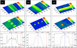 OLED IVL特性测试系统(论文)