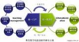 数字化校园软件-校园OA办公自动化系统