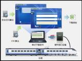 基于列车总线的嵌入式软件解决方案