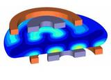 INDUCTO 3D 三维电磁热求解器