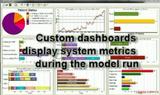 FlexSim系統仿真軟件