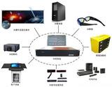 3D智能教室/3D教學/3D互動教學系統/3D教育資源/裸眼3D/3D多媒體教室