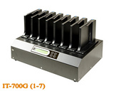 佑华IT700-G硬盘拷贝机SATA/IDE硬盘抹除机