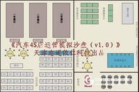 汽车4S店运营模拟沙盘