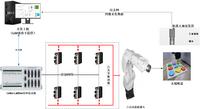 硬件在回路半實物實時仿真桌面級六自由度機器人半實物實驗平臺 LINKS-ES-6DOF-01