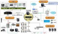 三網融合校園數字化系統