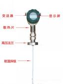 供应恒冠合成氨专用液位计仪表仪器