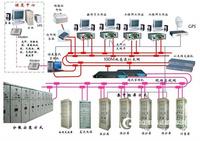 教學仿真系統,變電站供配電綜合自動化實訓,技能培訓、測試