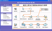 电子招投标综合模拟系统