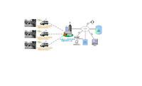 公安无线应急指挥系统方案