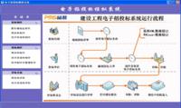 建設工程電子招投標綜合模擬系統