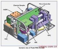 ACCESS微型多功能气溶胶测量系统