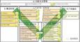 medini analyze — 符合ISO 26262 的功能安全平台工具