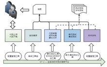 ET·ci — 全自動軟件測試調度(持續集成)平臺