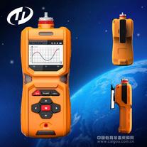 红外手持式Ex分析仪|Ex测定仪|1%精度Ex变送器