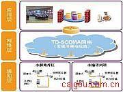 物联网水利系统解决方案