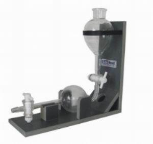 L-100型二氧化碳纯度测定仪