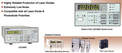 20mA - 4A Laser Diode Drivers