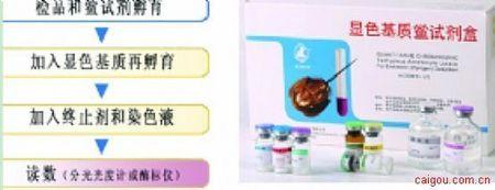 显色基质鲎试剂盒