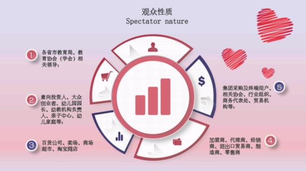 2019第十二届北京幼教展招商火热进行中,余位不多,欲购从速
