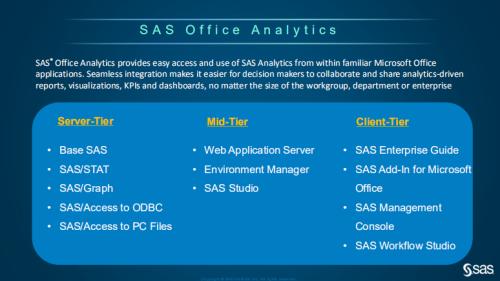 SAS解决方案与疫情数据案例分析研讨会圆满结束