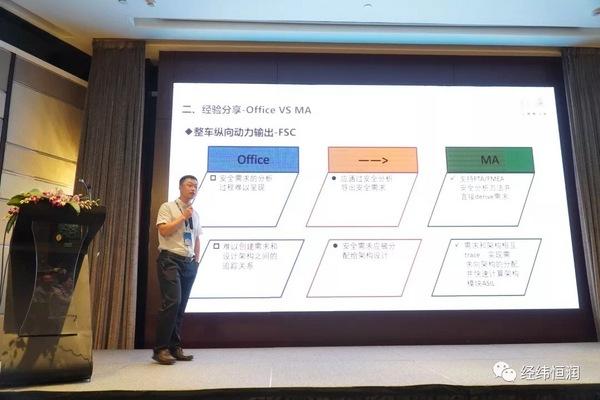 2019经纬恒润&ANSYS安全数字化技术大会圆满结束!