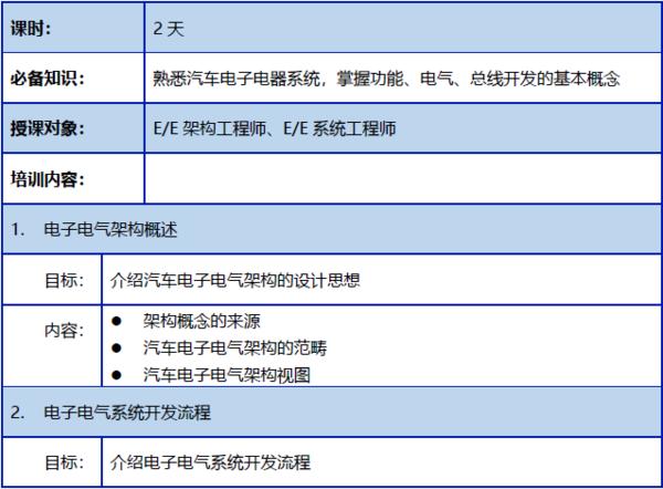 【2019年9月26-27日】电子电气架构(EEA)开发培训邀请函