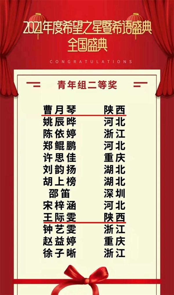 """""""希望之星""""巅峰对决 西安翻译学院学子再获佳绩"""