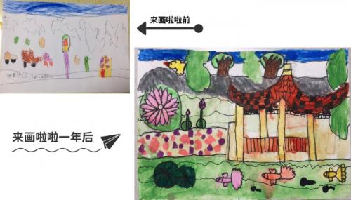 小玥依妈妈庆幸当初没放弃 画啦啦让孩子变成自信小画家
