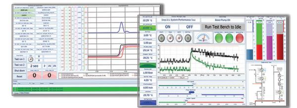 Dataforth数据采集和通信风险防护解决方案