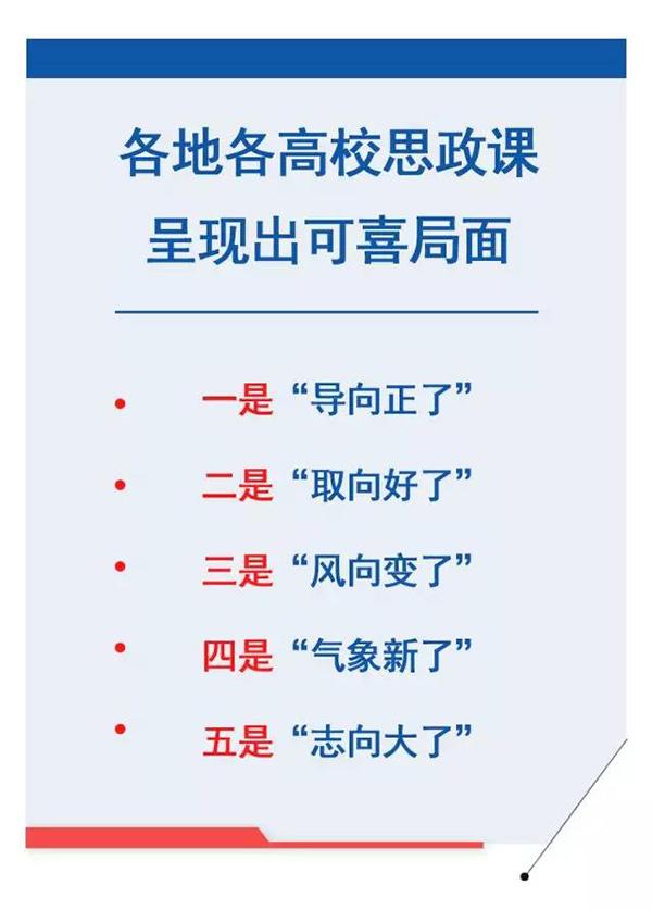 陈宝生:推动新时代思政课展现新气象