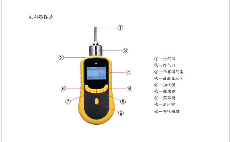 沼气|甲烷监测仪|泵吸式液化气测量仪|便携式天然气报警器