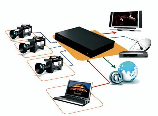 中视天威TV-GL200嵌入式录播系统|校园网络视频直播机