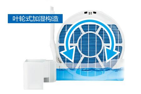 KC-BD60-S加湿型空气净化器