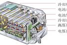 电动汽车的电池热管理方案