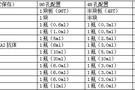 豚鼠基质金属蛋白酶9(MMP-9)ELISA检测试剂盒