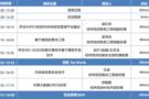 【经纬恒润】ASPICE/功能安全/信息安全技术研讨会