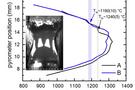 高温高压光学浮区法单晶炉在锂离子电池领域应用进展
