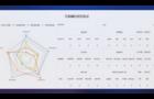 杭州天音计算机系统工程有限公司智慧校园解决方案
