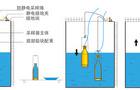 薄壁加重采样器使用说明书和温馨提示