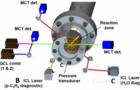 """极端反应""""探索者""""—— 微秒级时间分辨超灵敏红外光谱仪助力高温反应动力学研究"""