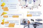 3D打印产业化进程加速 产业应用落地开花