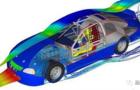 利用TISC改善汽车能量管理的联合仿真